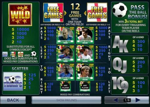 Top Trumps World Football Stars Review Slots pay table offering wilds, free games, scatters, bonus feature and a 10,000x max payout