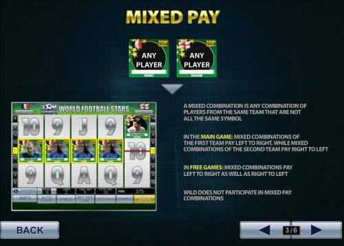 Top Trumps World Football Stars Review Slots mixed pay, a mixed combination is any combination of players from the same team that are not all the same symbol
