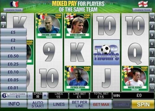 Top Trumps World Football Stars Review Slots you have the choice of .01 per line to 5.00 per line