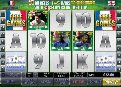 Top Trumps World Football Stars Review Slots free games triggered on reels 1 and 5