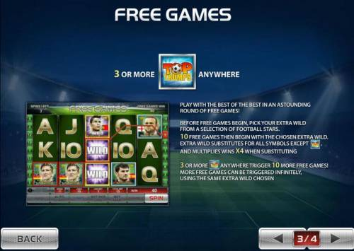 Top Trumps World Football Stars 2014 Review Slots Free Games are triggered by three or more Top Trumps symbols anywhere