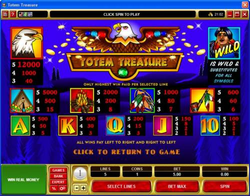 Totem Treasure review on Review Slots