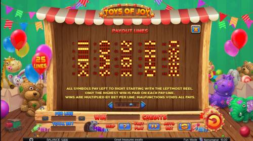 Toys of Joy Review Slots Paylines 1-25