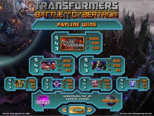 Transformers - Battle for Cybertron  Review Slots slot game high value symbols paytable