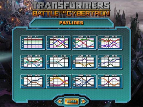 Transformers - Battle for Cybertron  Review Slots payline diagrams