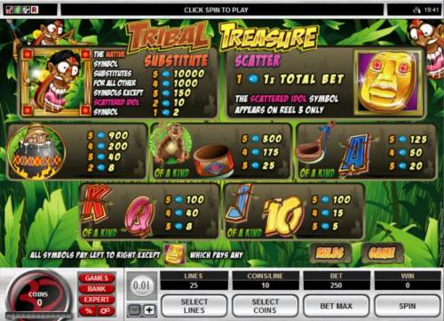 Tribal Treasure review on Review Slots