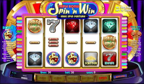 Triple Bonus Spin 'N Win review on Review Slots