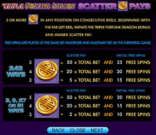 Triple Fortune Dragon Review Slots scatter pays