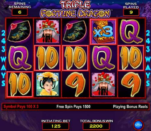 Triple Fortune Dragon Review Slots five of a kind with a 3x multiplier triggers a 1500 coin payout