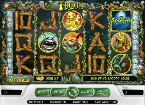 Trolls review on Review Slots