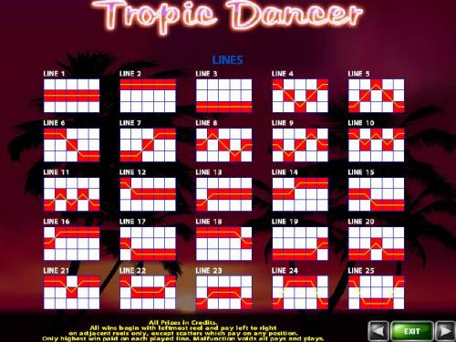 Tropic Dancer review on Review Slots