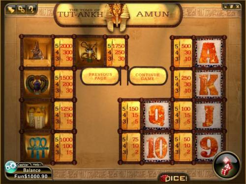 Tutankhamon Review Slots slot game symbols paytable