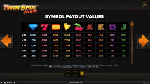Twin Spin Deluxe Review Slots Paytable