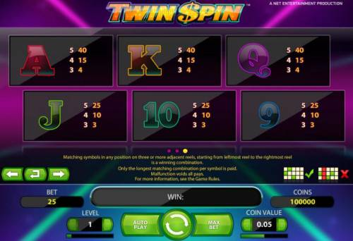 Twin Spin Review Slots slot game low symbols paytable