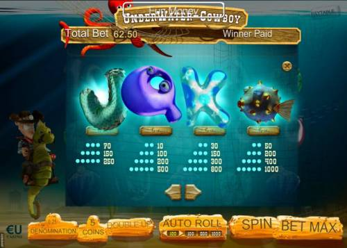 Underwater Cowboy review on Review Slots