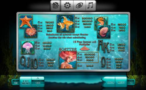 Undine's Deep Review Slots Slot game symbols paytable - Symbols include a starfish, an angel fish, a jellyfish, a mermaid and other traditional icons.