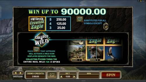 Untamed Crowned Eagle review on Review Slots