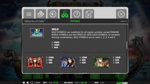 Valkyries of Odin Review Slots Wild Symbol Rules