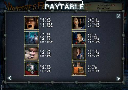 Vampires Feast Super Spin Review Slots Slot game symbols paytable