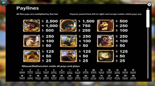 Van Pelts Wild Adventures Review Slots Slot game symbols paytable and Payline Diagrams 1-30