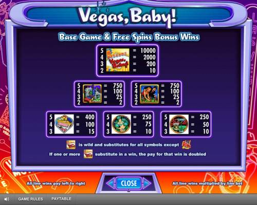 Vegas, Baby! Review Slots Base Game and Free Spins Bonus Wins