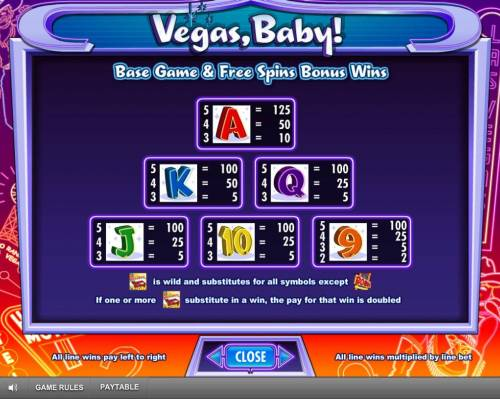 Vegas, Baby! Review Slots Low value game symbols paytable.