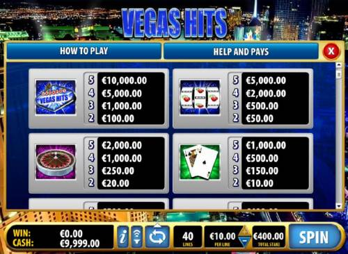 Vegas Hits Review Slots paytable