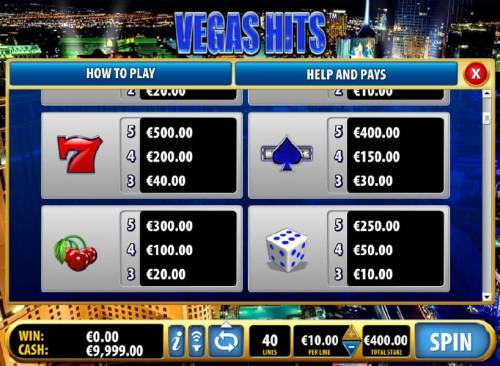 Vegas Hits Review Slots paytable continued