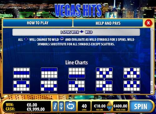 Vegas Hits Review Slots paylines