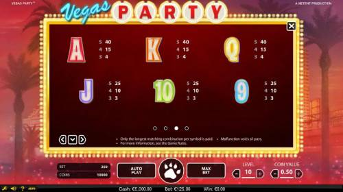 Vegas Party Review Slots Low value game symbols paytable