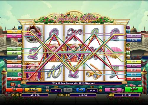 Venetian Rose review on Review Slots