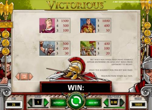 Victorious Review Slots slot game symbols paytable