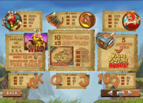 Viking Mania Review Slots payout table featuring wild, viking playtime bonus, scatter, free games and a 10,000x max payout