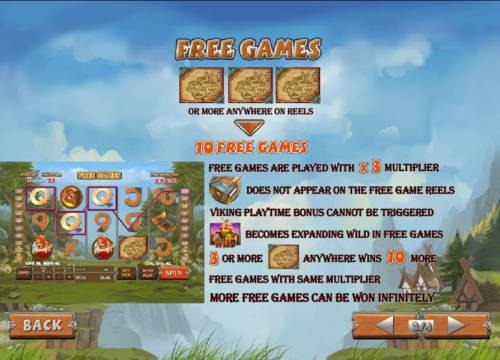 Viking Mania Review Slots three or more map symbols triggers 10 free games an x3 multiplier