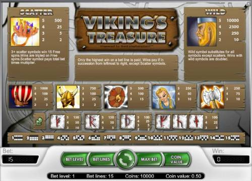Viking's Treasure Review Slots scatter, wild ans slot game symbols paytable with rules