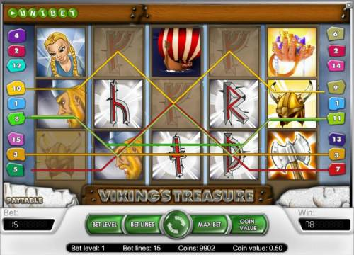 Viking's Treasure Review Slots multiple winning paylines triggers a 78 coin payout