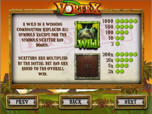 Vortex Review Slots Wild and Scatter symbol rules and pays.