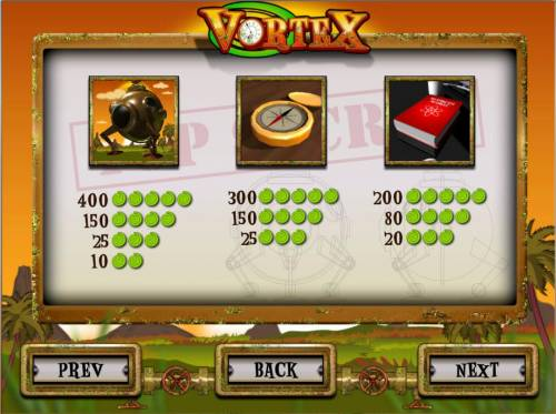 Vortex Review Slots Medium Value Slot Game  Symbols Paytable.