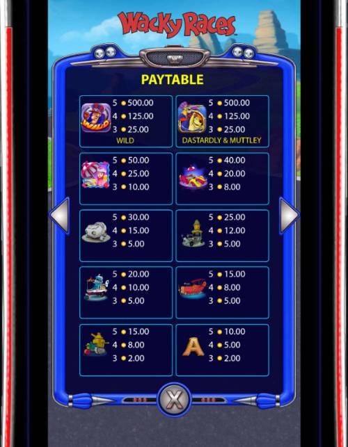 Wacky Races Review Slots Paytable