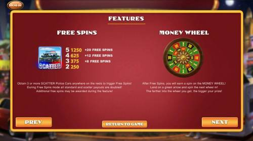 Weekend in Vegas review on Review Slots