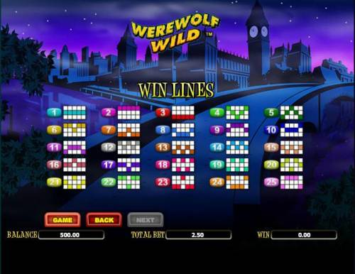 Werewolf Wild review on Review Slots