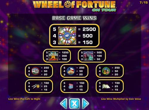 Wheel of Fortune on Tour Review Slots Base Game Wins