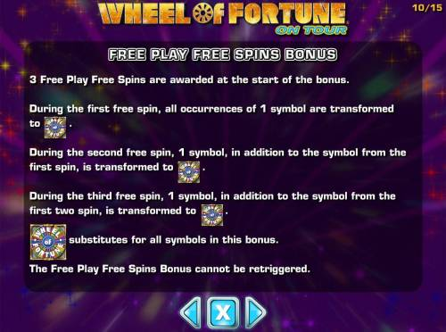 Wheel of Fortune on Tour Review Slots Free Play Free Spins Bonus Rules