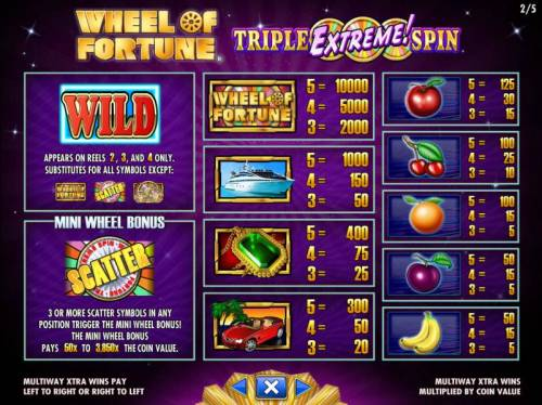 Wheel of Fortune Triple Extreme Spin Review Slots Slot game symbols paytable