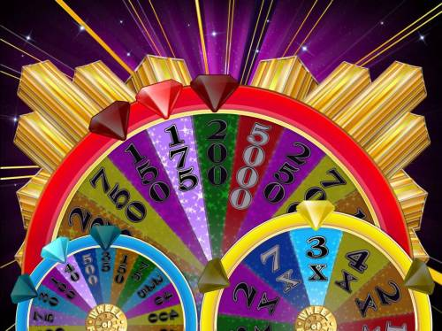 Wheel of Fortune Triple Extreme Spin Review Slots Corresponding picks from previous screen indicate the prizes awarded after the bonus wheels stop spinning.
