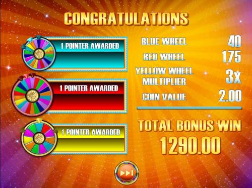 Wheel of Fortune Triple Extreme Spin Review Slots Total Bonus paid out 1290.00