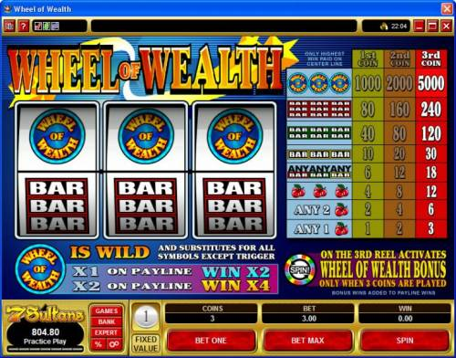 Wheel of Wealth review on Review Slots