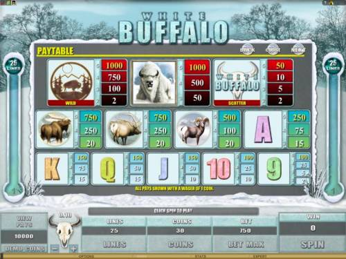 White Buffalo Review Slots game symbols paytable offering a 1000x max payout