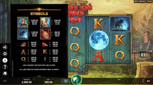 Wicked Tales Dark Red review on Review Slots