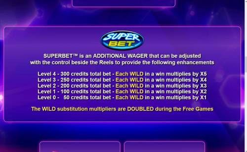 Wild Play Super Bet review on Review Slots